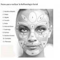 Reflexiología Facial -...